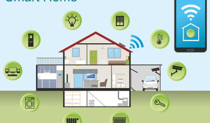 Funktionen von Smart Home